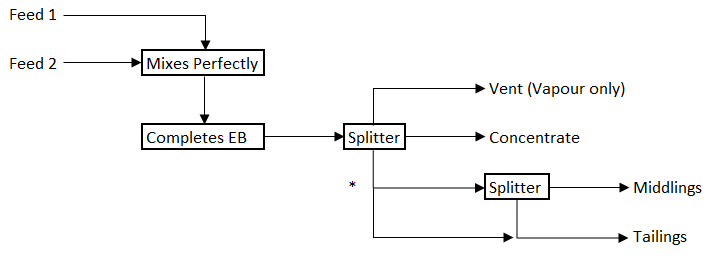 Solids Recovery Diagram.png