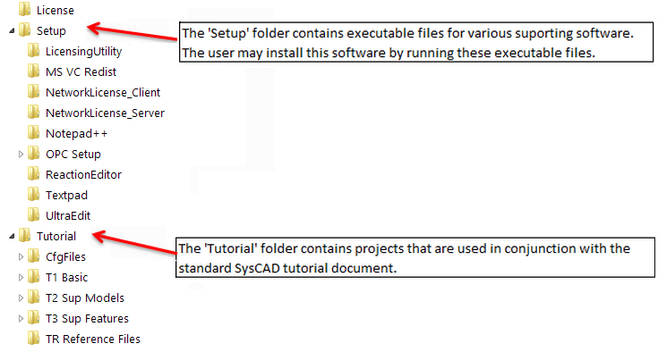 SysCAD Files - SysCAD Documentation