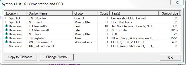 Symbol Management Commands Syscad Documentation