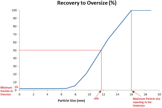 report of cyclone efficiency method A numerical technique was used which is based on an  the parameters  affecting cyclone efficiency and pressure drop can be classified to.